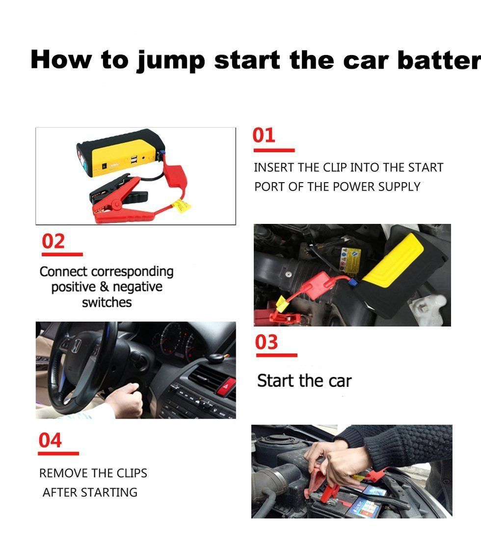 Multi Use Portable Mini Emergency 12v Car Battery Jump Starter/ Electronics Power Bank Charger Yellow / United States ClickClickShip.com
