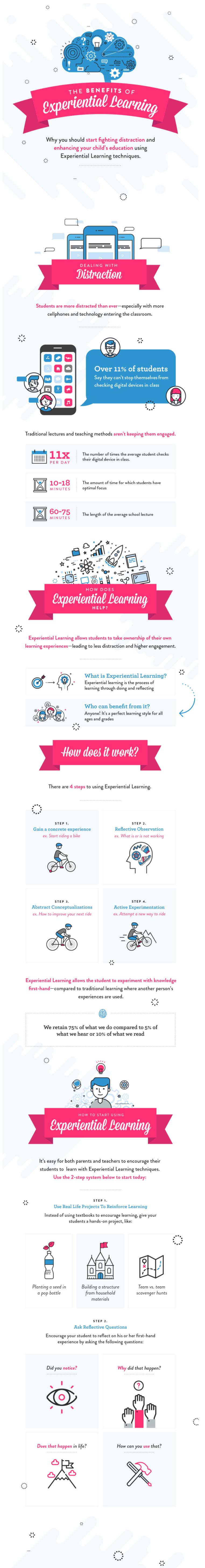 Experiential learning for Children