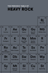The Periodic Table of Heavy Rock Book