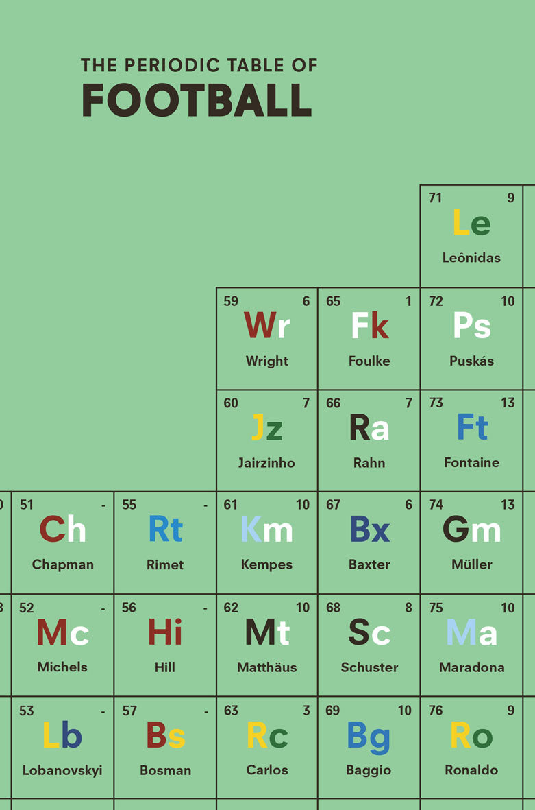 The Periodic Table of Football Book