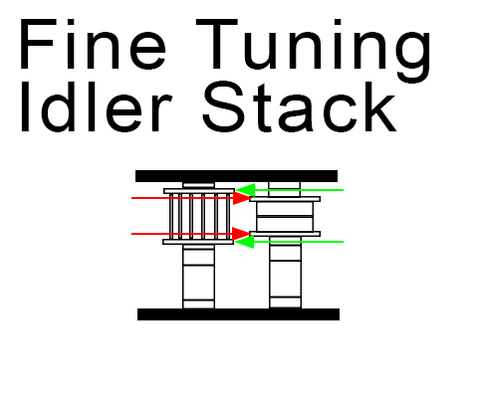 fine tuning the idler stacks