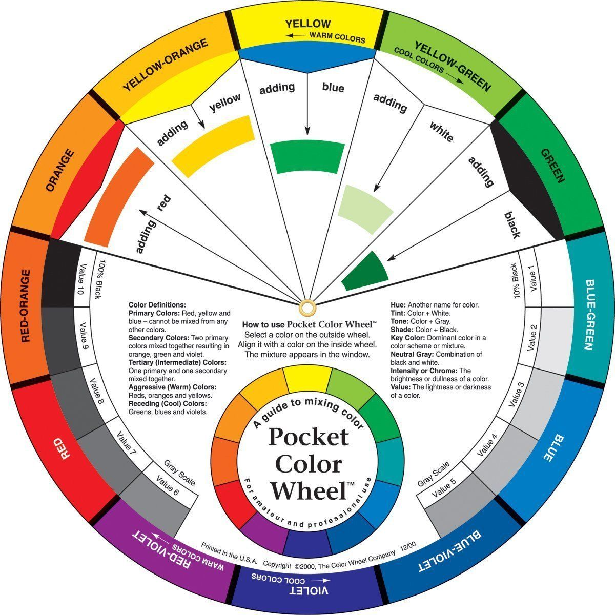 Permanent makeup colour wheel