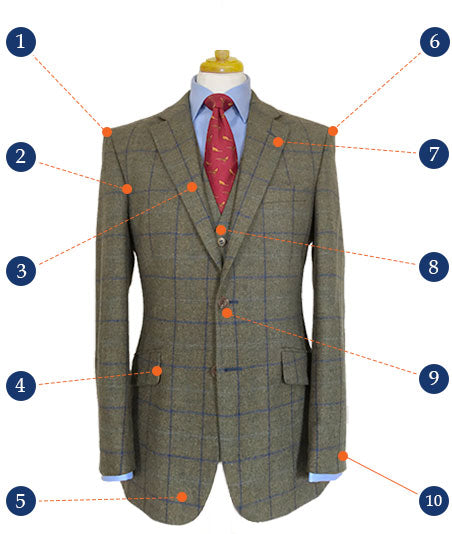 Made to Measure Suit Features