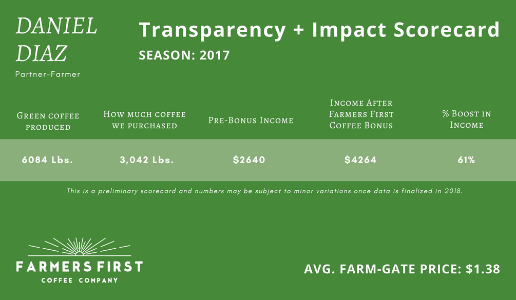 Transparency Scorecard for Daniel (2017)