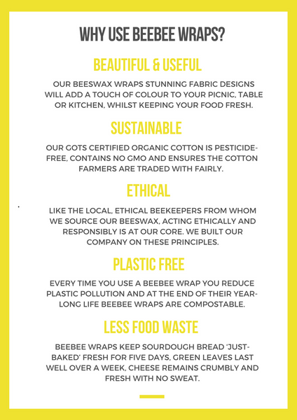 Beeswax wrap flyer