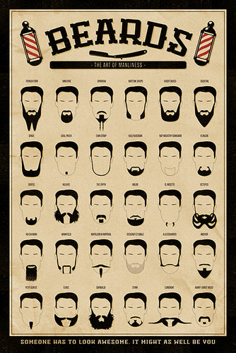 Beards - The Art of Manliness Poster - egoamo.co.za