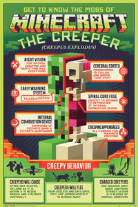 Minecraft - Creepy Behaviour Gaming Poster - egoamo.co.za