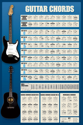Guitar Chords Music Poster - egoamo.co.za