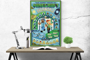 Minecraft - Overworld Biome - Poster - egoamo.co.za