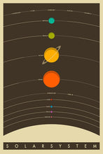 Solar system educational poster for sale | egoamo.co.za