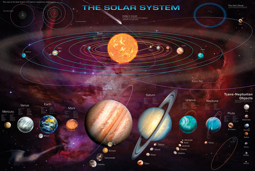 The Solar System Poster - egoamo.co.za