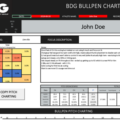 Bullpen Chart Pro (priced in CAD)