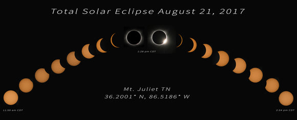 2017 Solar Eclipse composite photo 16x48 poster