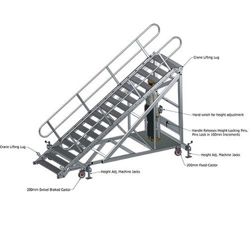 Craneable Formwork Stair