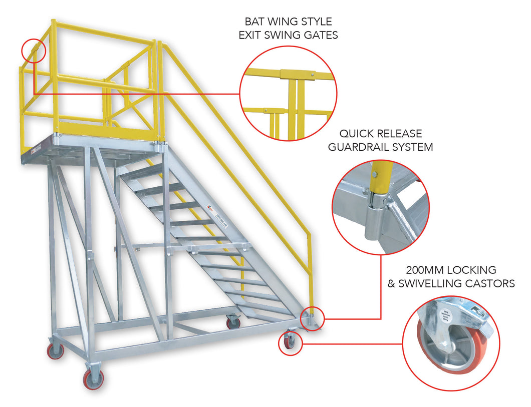 Heavy Duty Plant Access Platforms