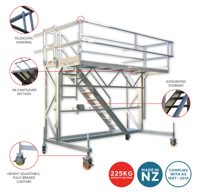 Mobile Height Adjustable Platforms