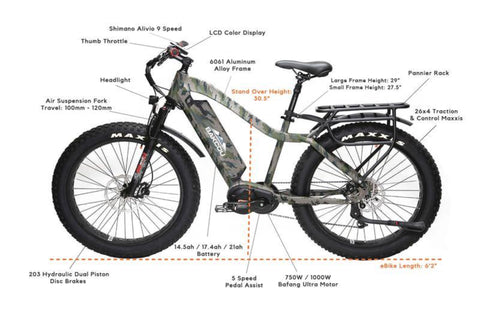 BAKCOU MULE - Mid Drive 48v Fat Tire Electric Hunting Bike-Electric Bike-Ridetique