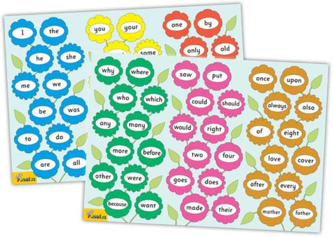 JL220 - Jolly Phonics Tricky Word Posters