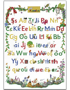 Jolly Phonics Letter Sound Poster