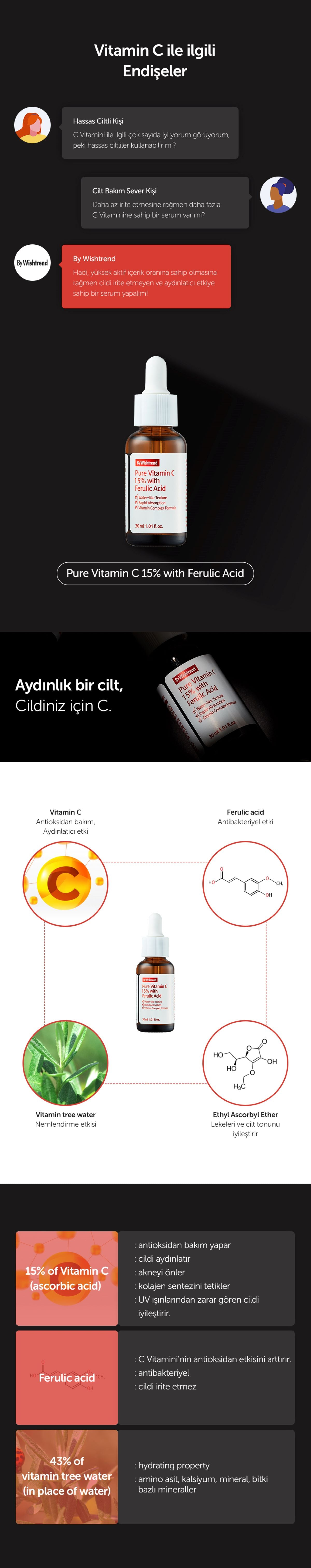 [By Wishtrend] Pure Vitamin C15_ with Ferulic Acid TR-2