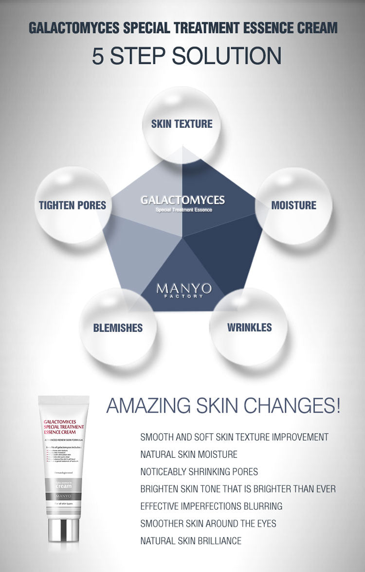 Manyo Factory - Galactomyces Special Treatment Essence Cream