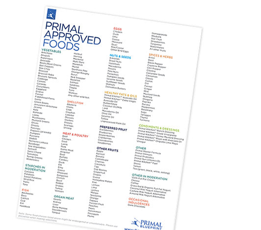 21 day primal reset primal kitchen package primal blueprint shopping list malvernweather Choice Image