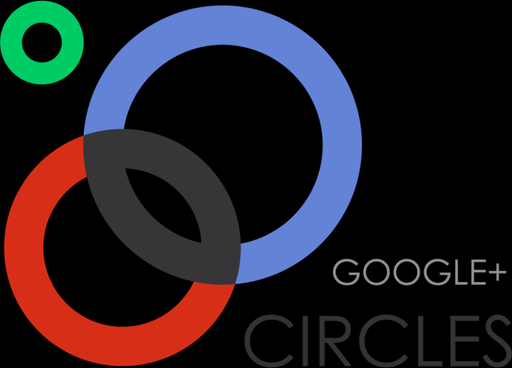 500 Google Plus shares o circles