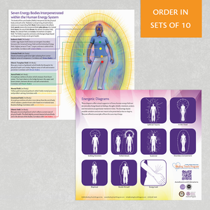 Energy Bodies and Energetic Diagrams (Set of 10)