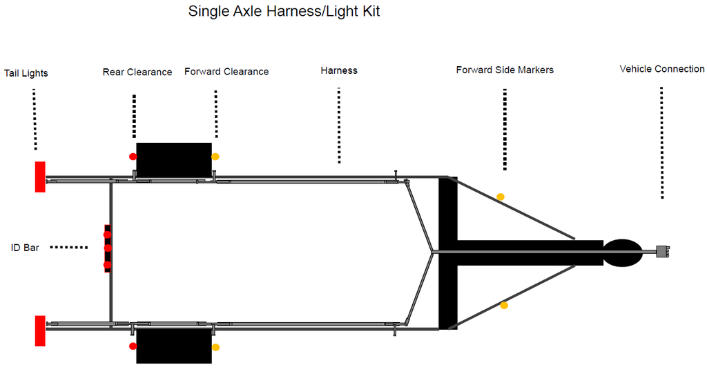 Kraken Harness Single Axle Boat Trailer Kit