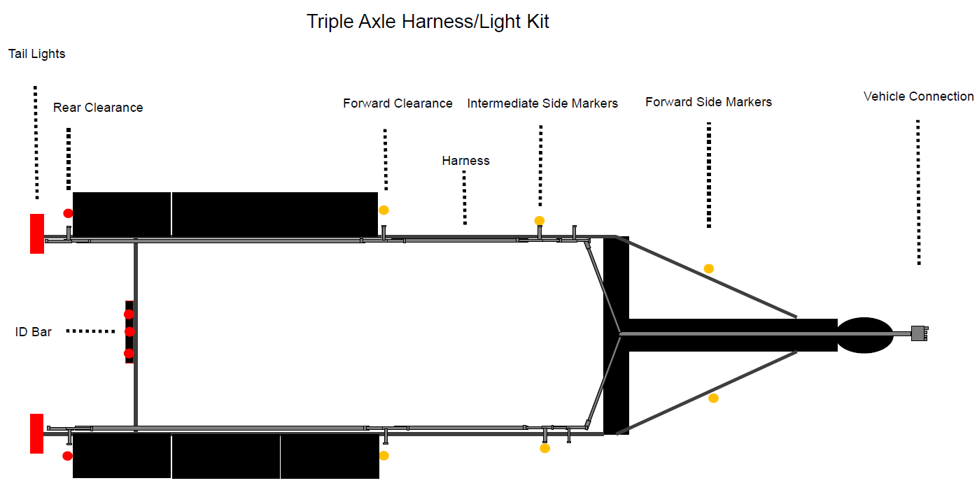 Kraken Harness Triple Axle Boat Trailer Kit