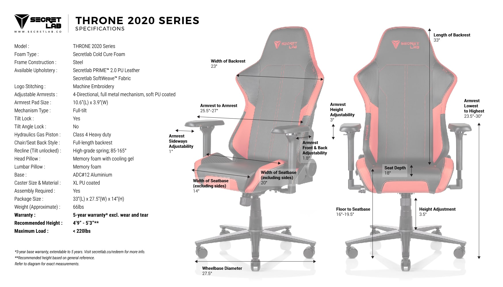 Secretlab THRONE 2020 Measurements
