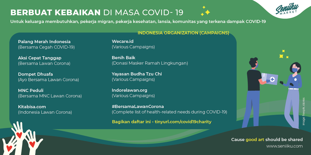 COVID-19-Berbuat-Kebaikan-Masa-Corona-ID-Charity-Organization-Where-to-donate-Seniiku-Market