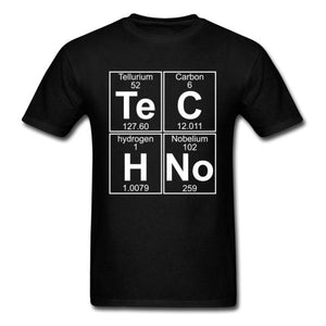 Periodic Table Elements of Te-C-H-No