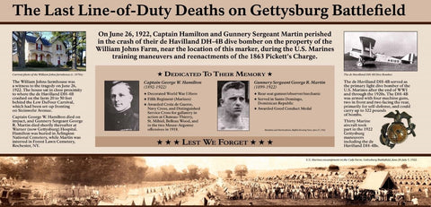 Gettysburg last line of duty deaths on the battlefield poster