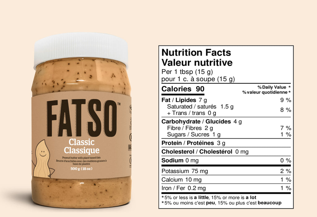Nutrition Facts for Classic Peanut butter - 1 tbsp: Calories 90