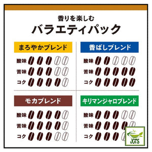 Doutor Enjoy Aroma Variety Drip Pack Ground Coffee 8 Packs (56 grams) Doutor Flavor Chart Japanese