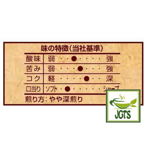 KEY Coffee Time Enjoyed from Key Coffee Beans Mellow Coffee Beans (180g) Flavor Chart Japanese