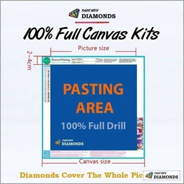 Famous Art Diamond Painting Kit - Openings Of The Panema Canals- - Paint With Diamonds
