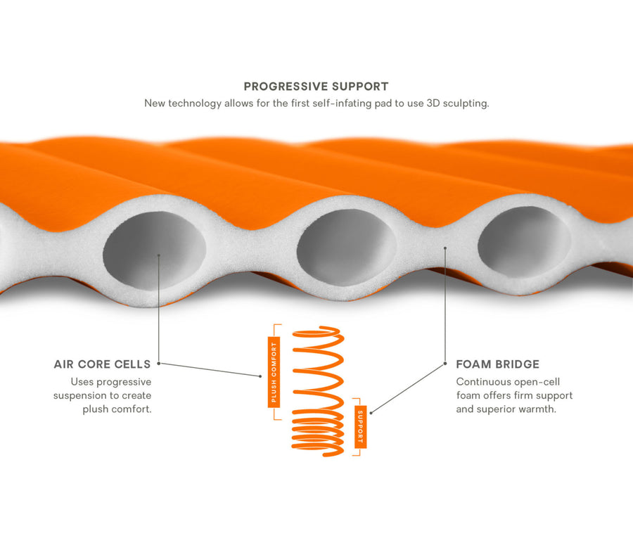 Nemo Flyer Self Inflating Pad