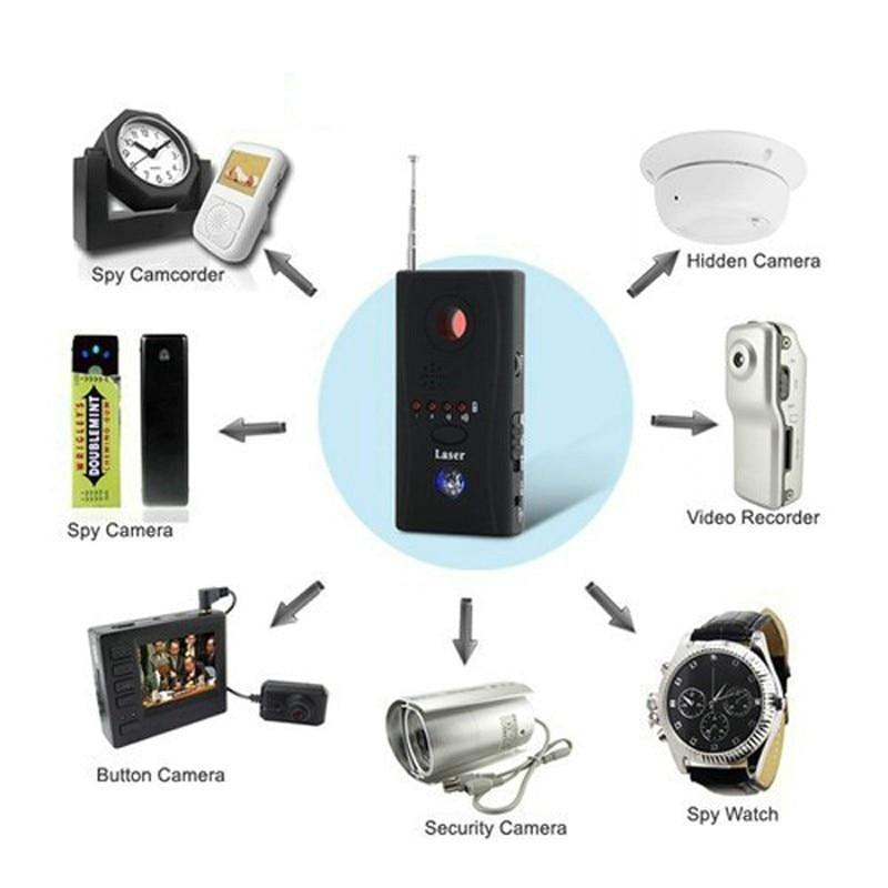 Camara/Bug Detector Anti Spy Mini Wireless Camera Hidden Signal GSM Device Finder Privacy Protection - PropelGear