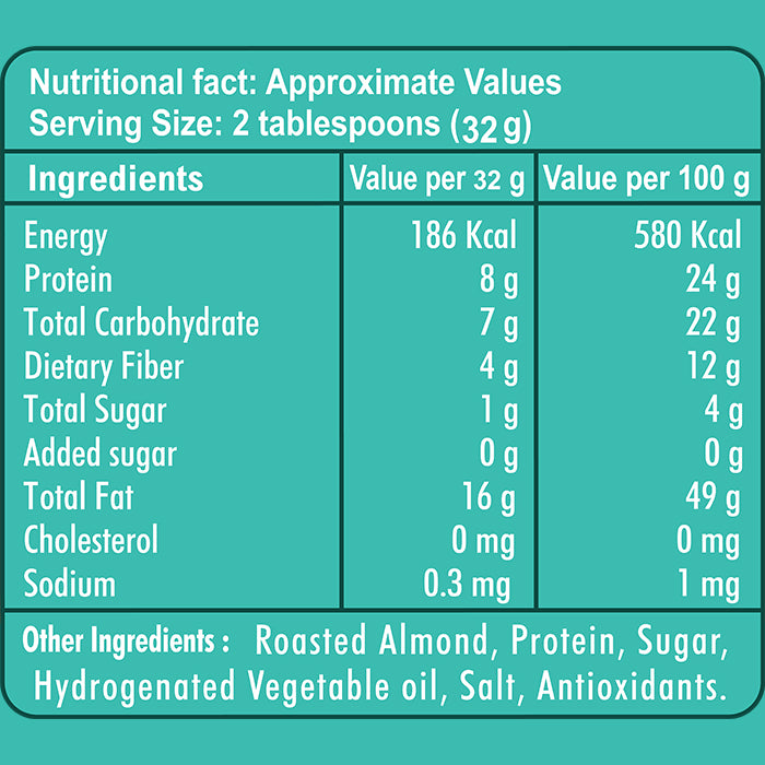 Organic Almond Butter - Nutritional Info