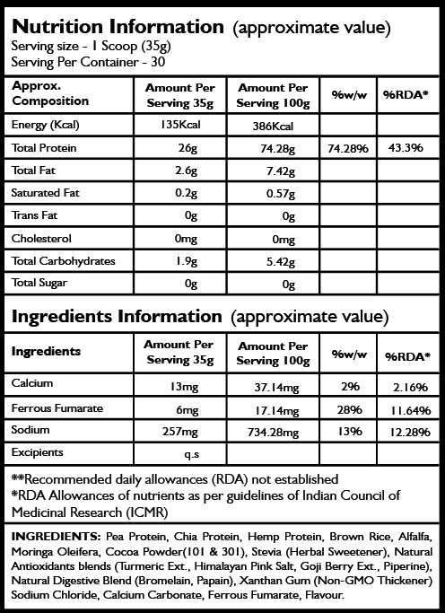 Plant Protein 4.4lbs - Nutritional Information
