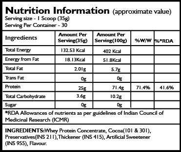 Alpha Whey 4.4lbs - Nutritional Information