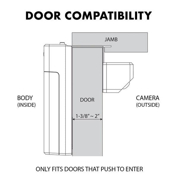 2-Pack DoorCam