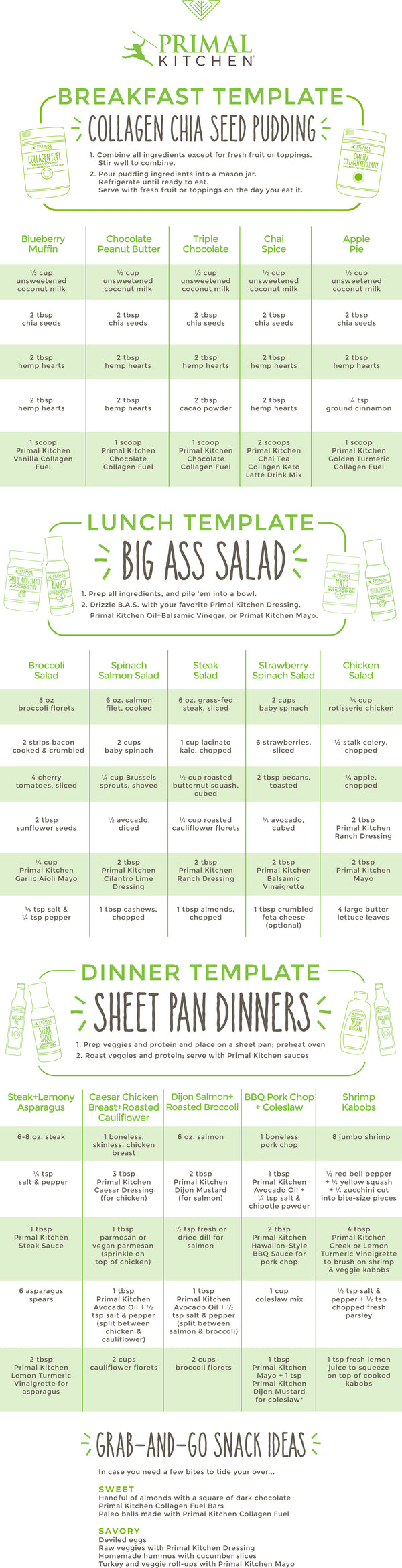"Download or print this <a href=""https://cdn.shopify.com/s/files/1/2364/6329/files/Keto_Template_Infographic_r1.pdf?v=1602073787""> keto-friendly recipe template.</a>"