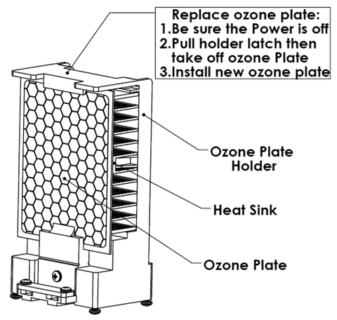 How to replace the ozone plate