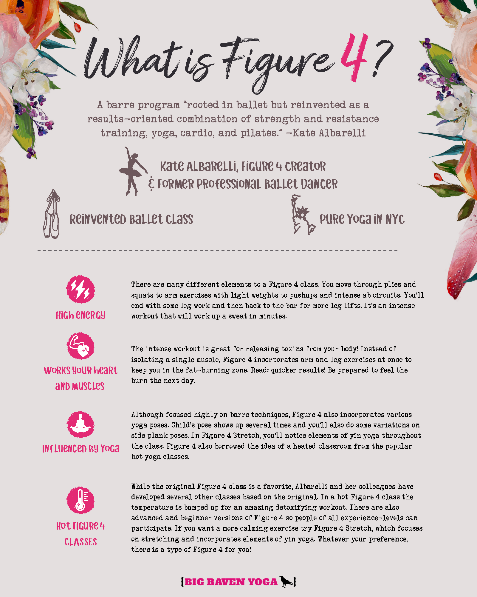 Figure-4 Barre Infographic