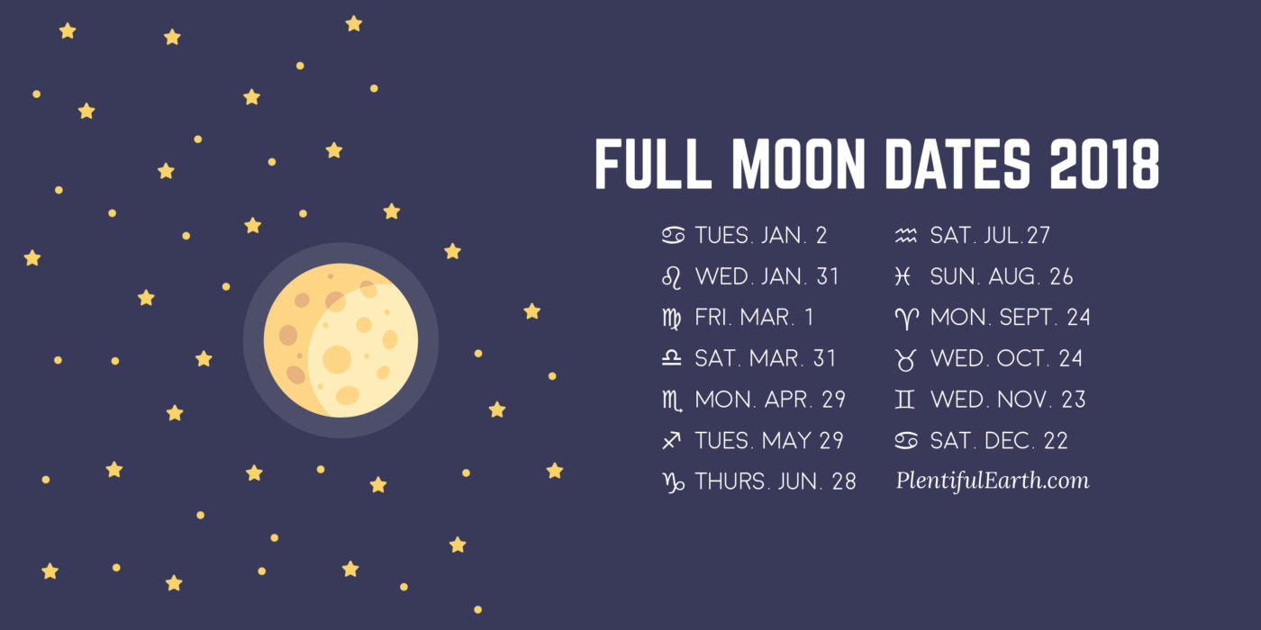 List of Full Moon Dates for 2018