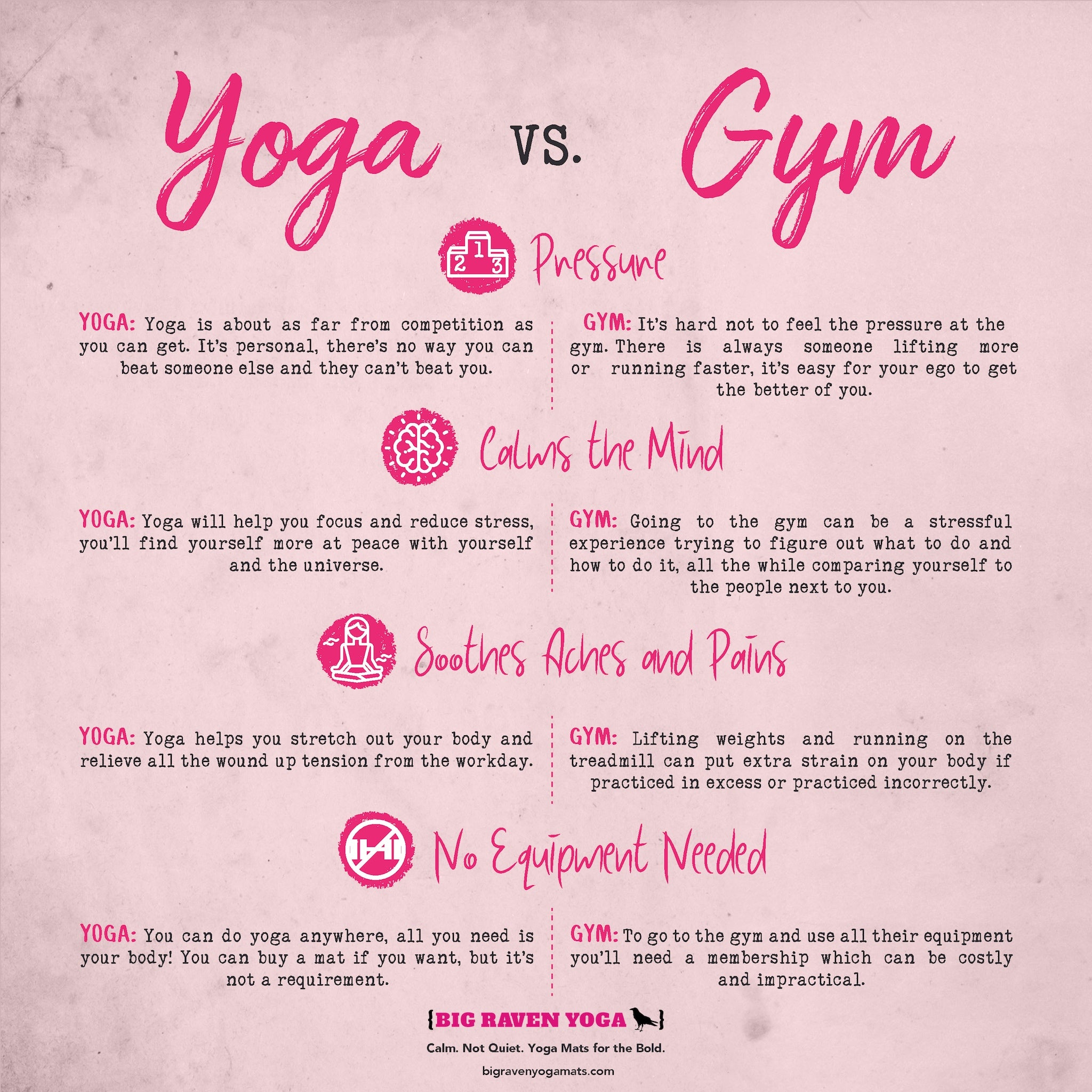 Yoga Versus Gym Infographic
