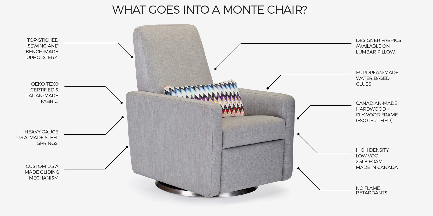 Monte Design Modern Nursery Furniture Responsible Manufacturing.